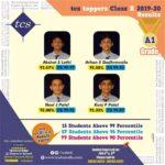 School For Toppers in Gujarat