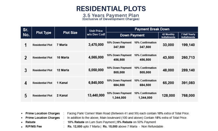 Estate Land Marketing